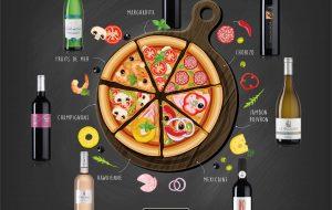 Que boire avec une pizza